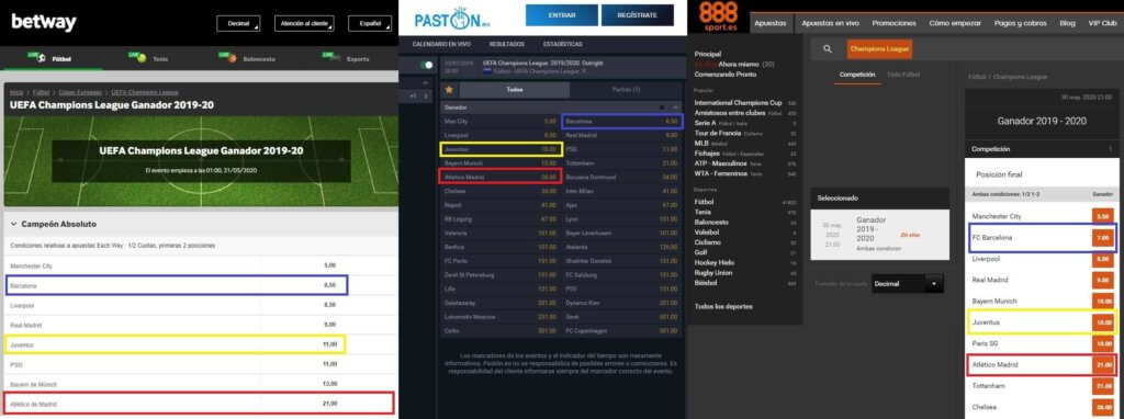 Comparison Champ. League ES websites BCN JUVE ATM