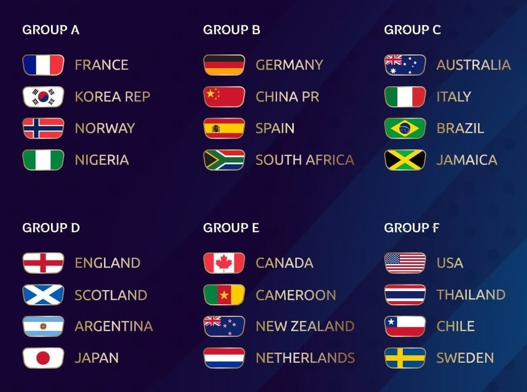 WWC groups 2019