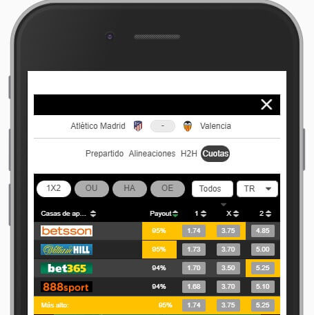Odds Comparison ES Mobile